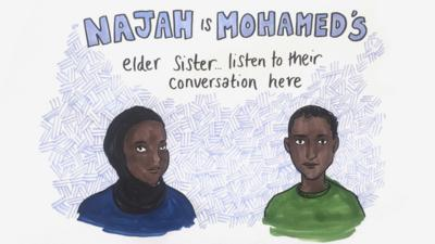 My Life  - The Listening Project: Mohamed on learning English