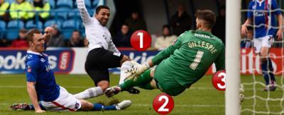 A footballer kicking a ball that's hidden behind 1, 2 or 3.