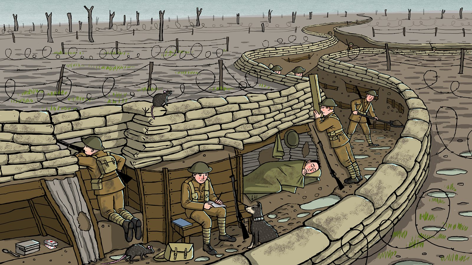 life in the trenches during world war one Kids learn about the trench warfare of world war i many miles and make it nearly impossible for one side to advance during world war i life in the trenches.