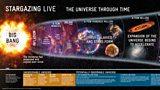 Universe through time poster