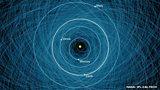1,400 hazardous asteroids?