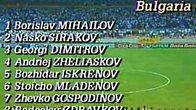 Football Names