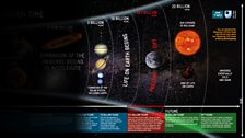 The Universe Through Time (2 of 2)
