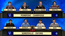 Image for Pembroke, Cambridge V Somerville, Oxford
