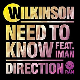 Need To Know (feat. Iman)
