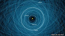 Orbits of all the known Potentially Hazardous Asteroids - detail (NASA/JPL-Caltech)