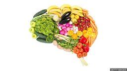 Brain food 健脑食品