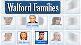 Walford Families