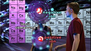 Ionic compounds and the periodic table