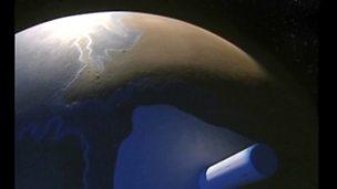 Earth's seasons and its orbit of the Sun