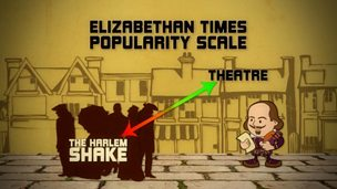 Shakespeare animations
