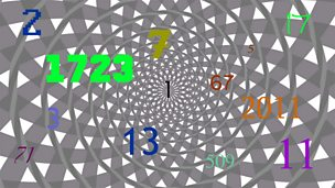 Image for Prime Numbers