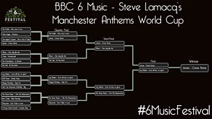 Steve's Manchester Anthems World Cup