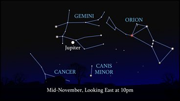 Night sky guide: November