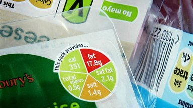 Image for New food labelling system