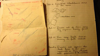Image for World War II Diary