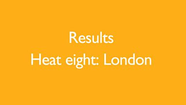 Image for Heat eight: London results