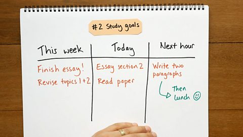 Study Skills – Managing your time website image