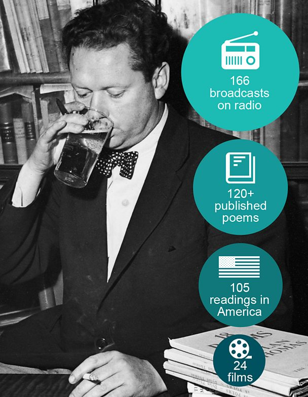 Dylan Thomas, grafter or drunk infographic