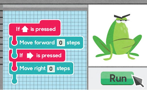 An illustration of a frog sprite with code blocks.