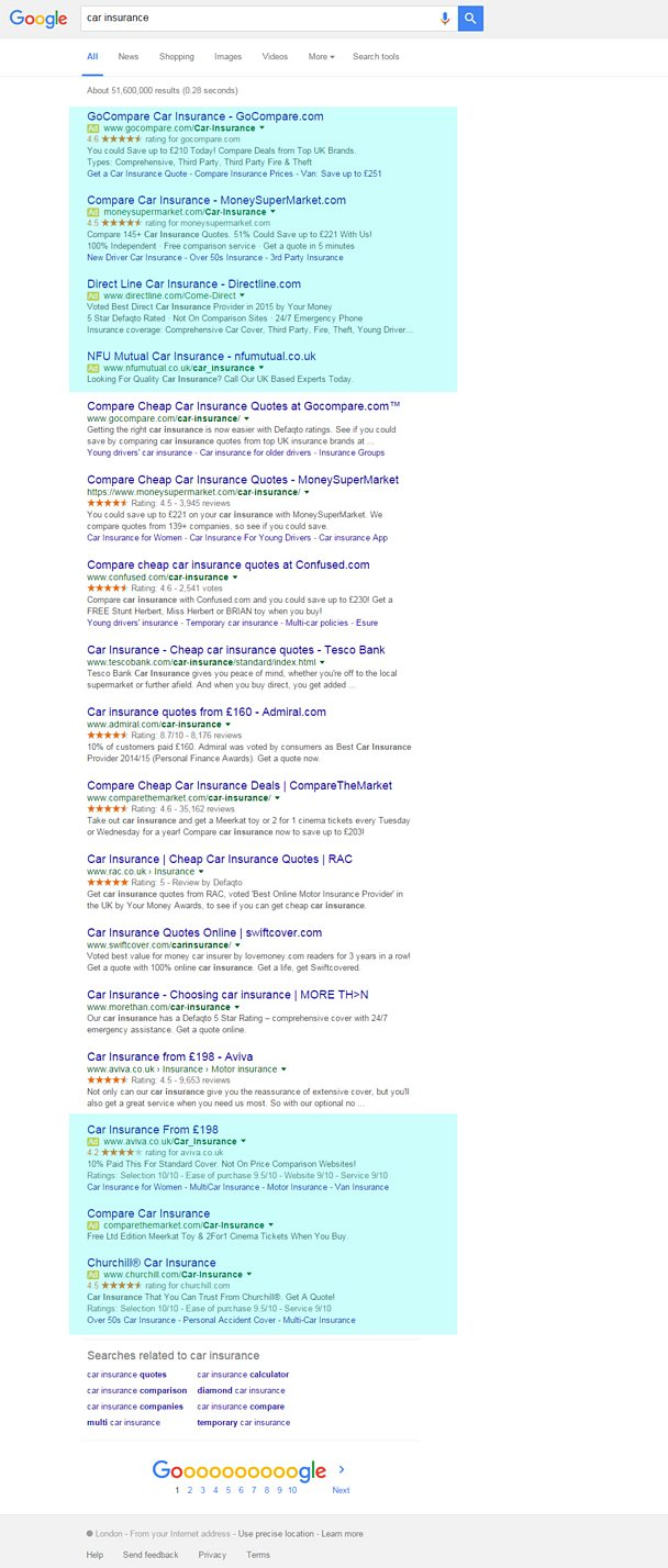 Google search engine results page for the term 'car insurance'
