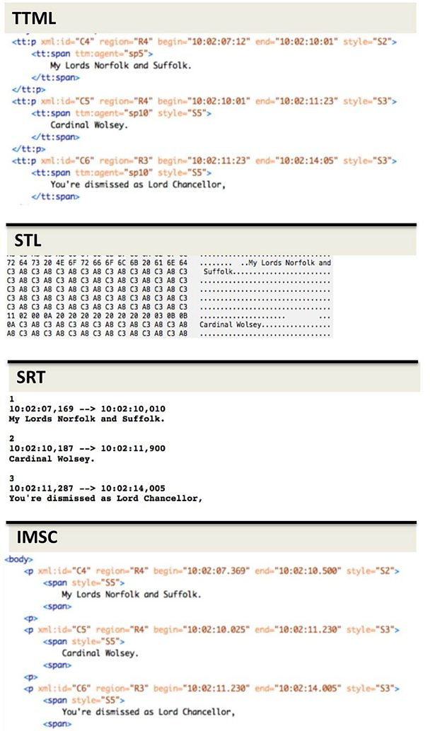 Examples scripts for TTML, STL, SRT and IMSC.
