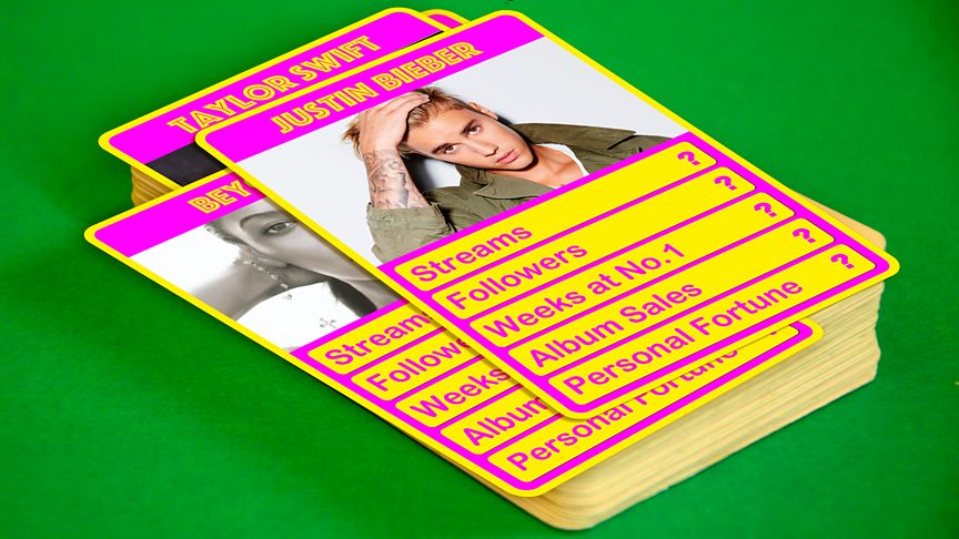 Pop Trumps: Who is the current king or queen of pop?