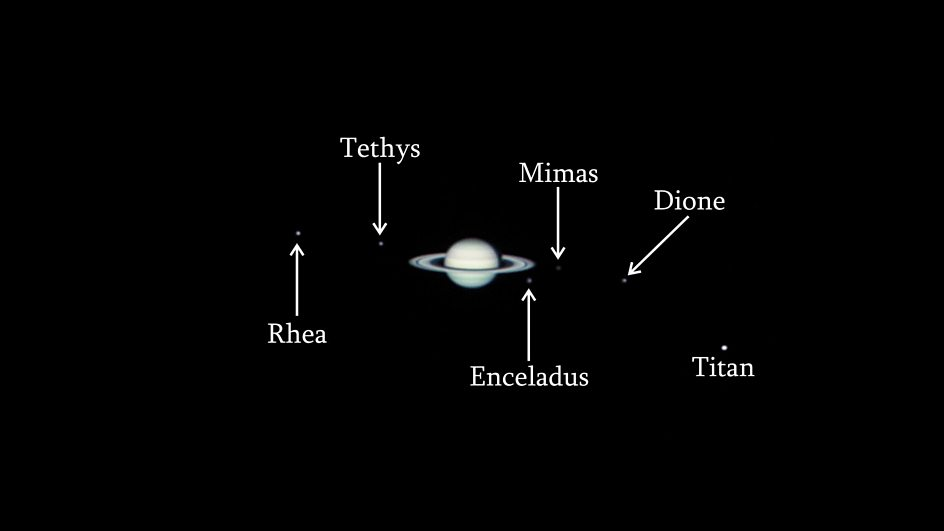 saturn and its moons and their positions -#main