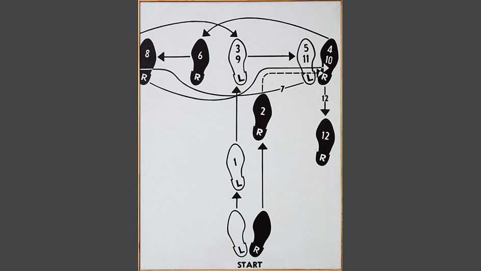 Andy Warhol Dance Diagram 1961
