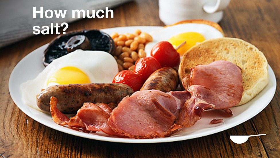 Bacon, sausages, beans, eggs and toast
