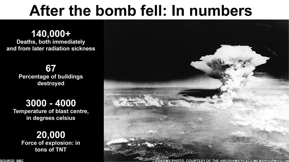 causes and effects of bombing hiroshima In the non-fiction book hiroshima by john hersey, first hand six survivors of this  horrific event describe accounts of the bombing and its effects.
