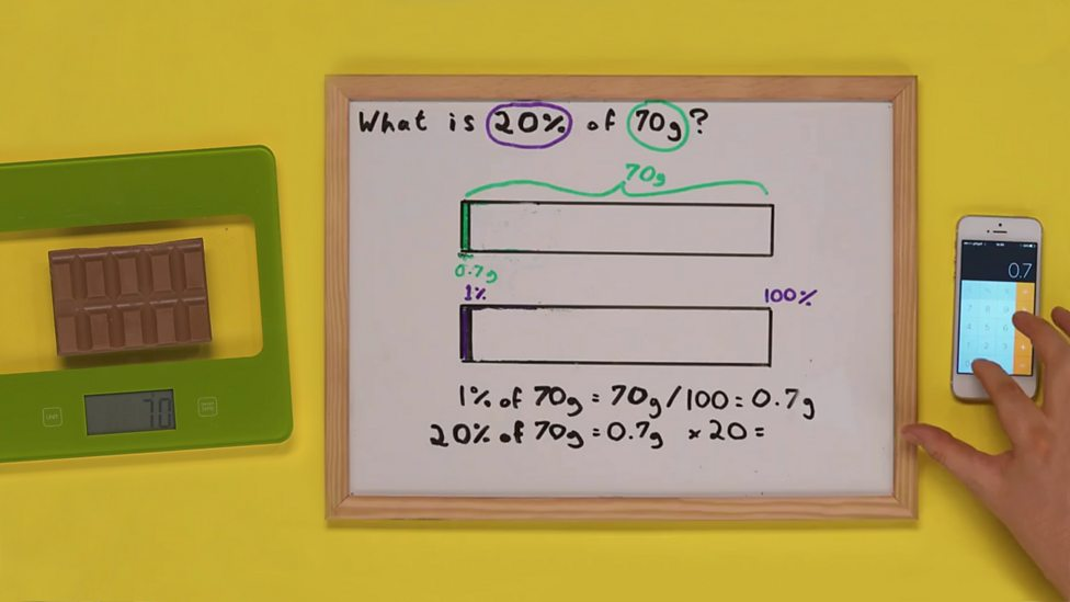 how to work out percentage of an amount