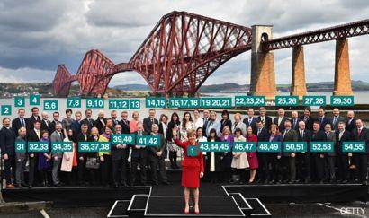 Nicola Sturgeon and her new MPs