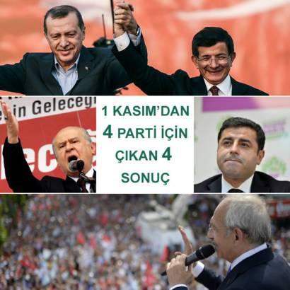 turkey_elections