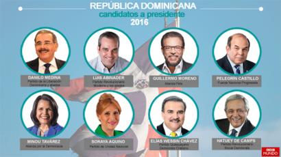 Candidatos República Dominicana