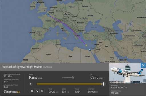 Flightradar 24's website shows the plane in Egyptian air space