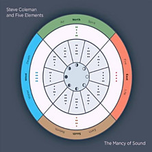 Review of The Mancy of Sound