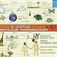 Review of Die Schöpfung