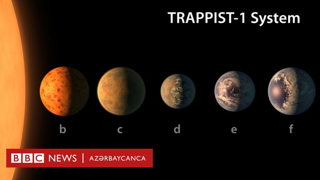 nasa news 2017 bbc - photo #10