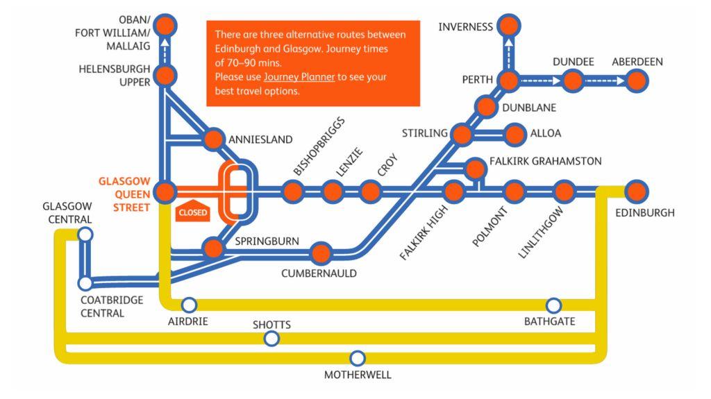 Journey plan