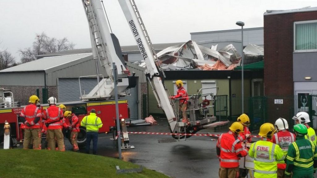 Bolton school roof collapses in 'freak gust' - BBC News