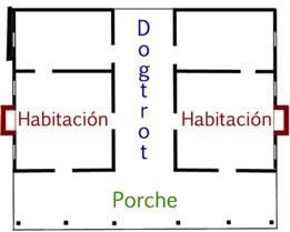 Plano de una casa dogtrot típica