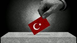 Turkey flag and ballot box