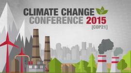 Graphic reading 'Climate Change Conference 2015'