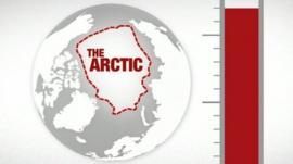 Arctic temperature illustration