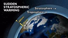 Stratosphere graphic