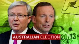 Australian election