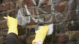 hands of young offenders cleaning graffiti from wall