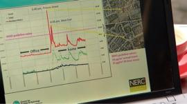 Graph showing how much air pollution David was exposed to