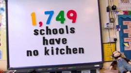 School meals graphic